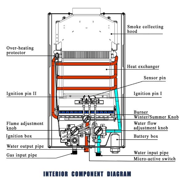 gas geyser rh capeinstall co za Beautiful Geyser Hot Spring Diagram